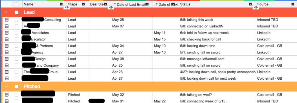 Linkedin prospect follow up blueprint sales schema pipeline example from streak malvernweather Image collections